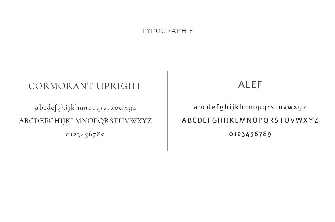 Typographie Kit Quintésens