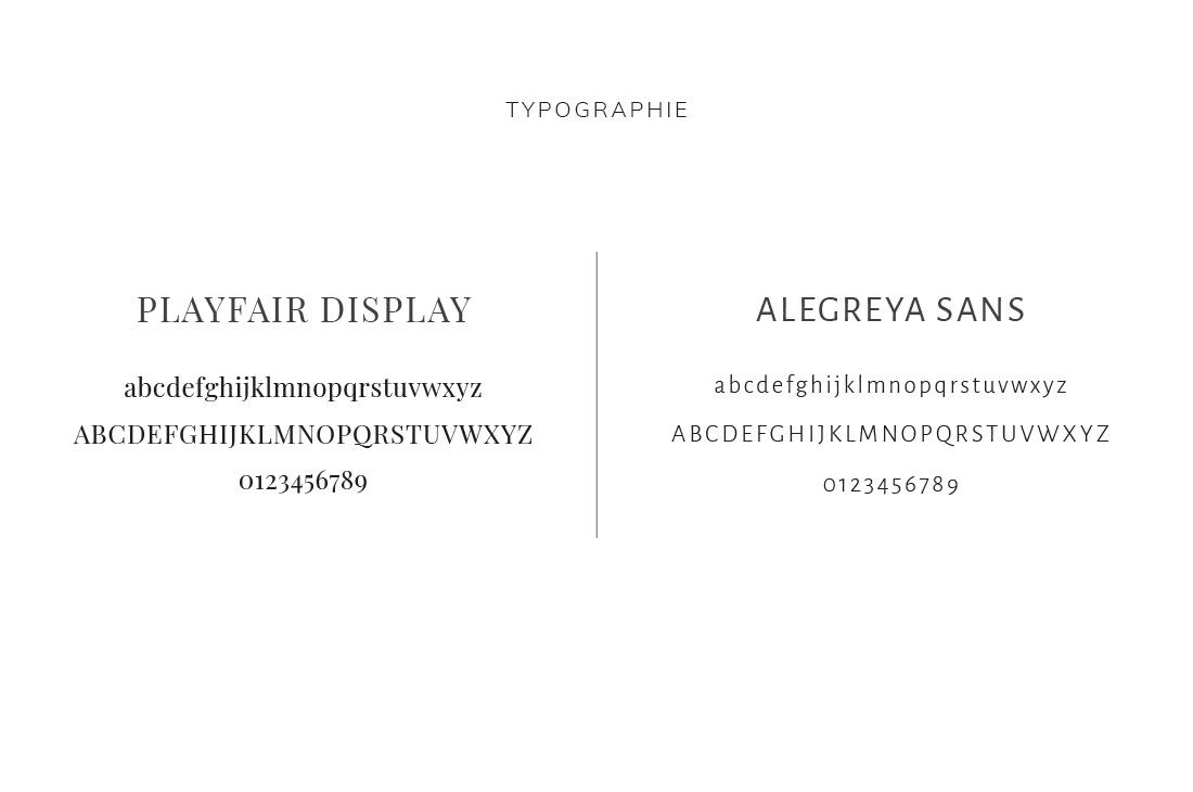 Typographie Kit Sharlie